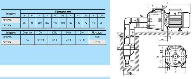 Центробежный бытовой поверхностный насос «Насосы +» DP 370A размеры