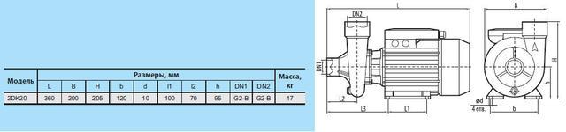 Центробежный бытовой поверхностный насос «Насосы +» 2DK 20 размеры