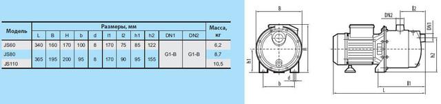 Поверхностный бытовой насос «Насосы +» JS 60 размеры