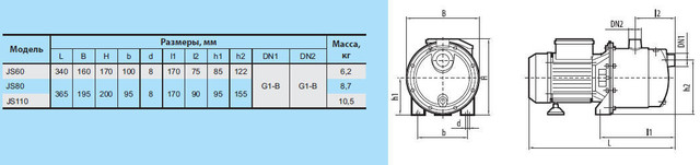 Поверхностный бытовой насос «Насосы +» JS 110 размеры