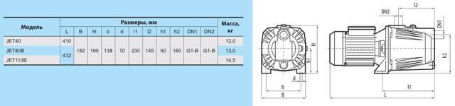 Поверхностный бытовой насос «Насосы +» JET 40 размеры