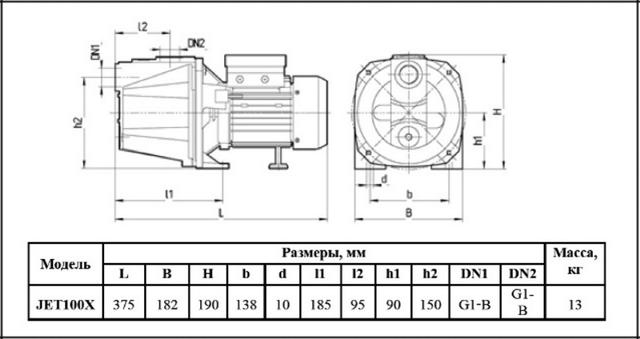 Поверхностный бытовой насос «Насосы +» JET 110B габаритные размеры