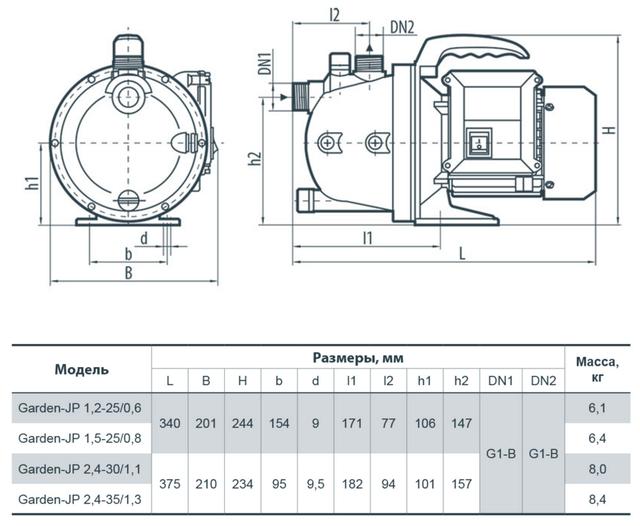 Бытовой электрический насос «Насосы + Оборудование» Garden–JP 1.5–25/0.8 с эжектором размеры
