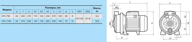 Центробежный бытовой поверхностный насос «Насосы +» CPs 750 размеры