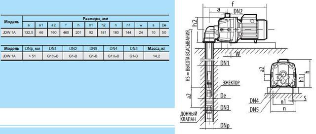 Центробежный бытовой поверхностный насос «Насосы +» JDW 1A размеры