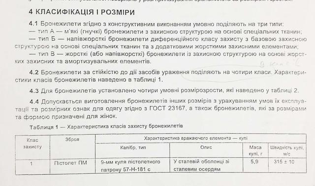 ДСТУ В 4103-2002