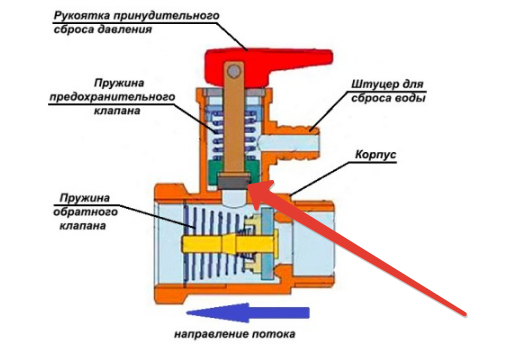 Фото устройство обратного клапана для бойлера