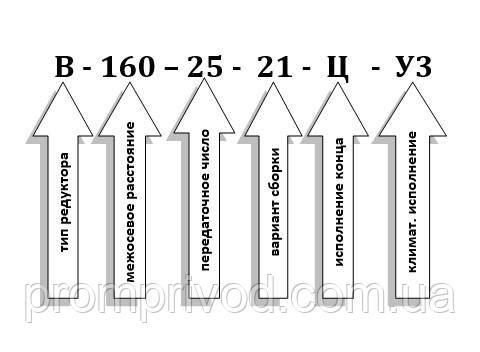 Схема условных обозначений редуктора В-160-25
