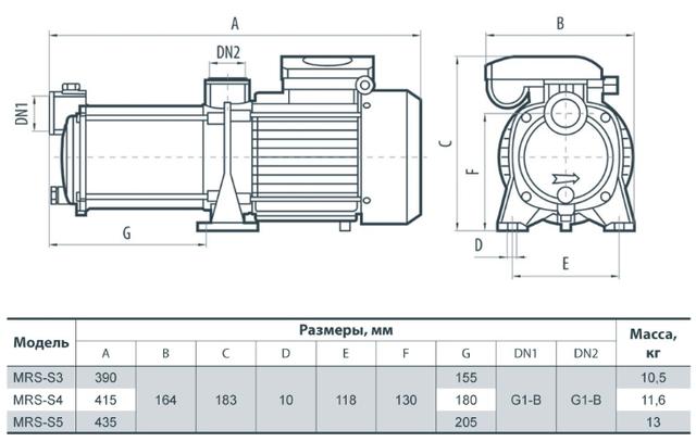 Центробежный бытовой многоступенчатый насос Sprut MRS–S3 размеры
