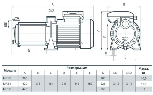 Центробежный бытовой многоступенчатый насос Sprut MRS 5 размеры