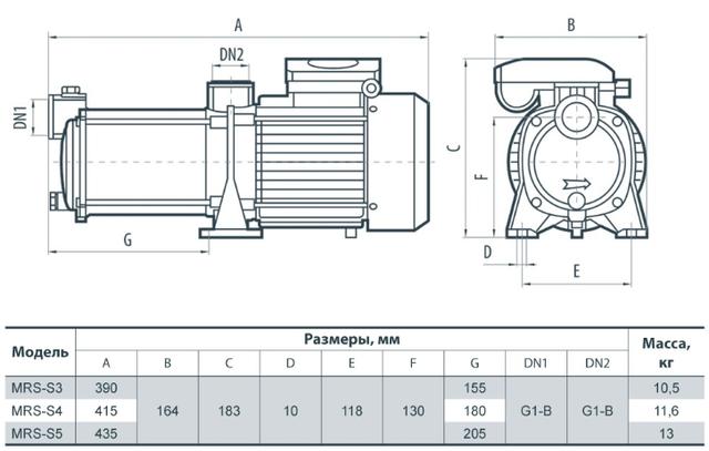 Центробежный бытовой многоступенчатый насос Sprut MRS–S5/AISI316 размеры