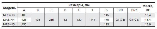Центробежный бытовой многоступенчатый насос Sprut MRS–H5 размеры