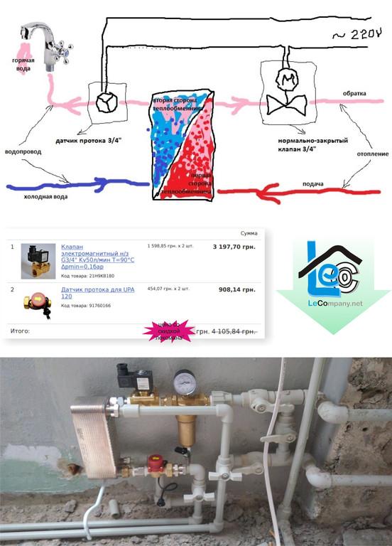 Управление теплообменником нагрева горячей воды