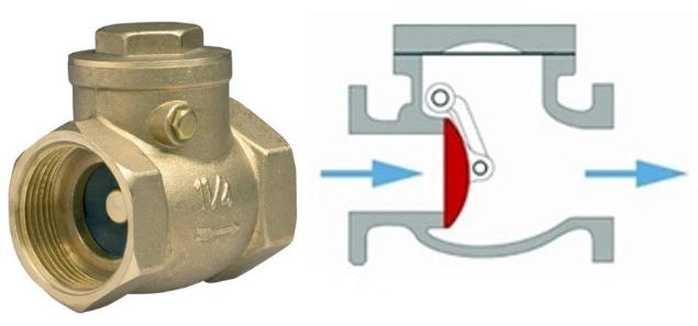 Фото лепестковый обратный клапан сантехнический