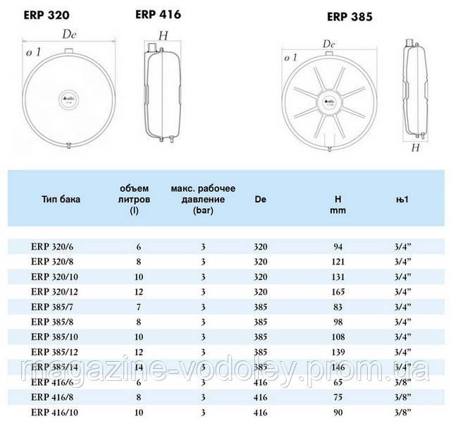 Расширительный бак с фиксированной мембраной ERP 320/6
