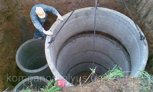 Устройство сливной ямы. Выгребная яма в частном доме. Устройство сточной ямы