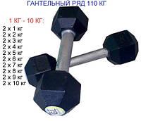 Гантельный ряд от 12 до 25 кг, набор гантелей 225 кг