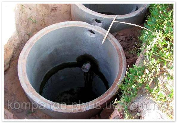 Копание сточных, сливных ям. Копание выгребной ямы. Монтаж  септика. Устройство канализационного колодца.