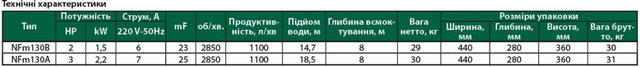 Поверхностный бытовой насос Euroaqua NFm130A характеристики 2