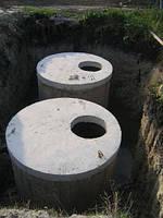 Роем колодцы Копаем колодец Выкопать выгребную яму Вырыть септик Копание колодцев экскаватором
