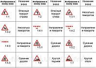 Предупреждающие дорожные знаки, фото 1