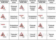 Предупреждающие дорожные знаки (светотражающие)