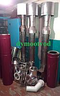 Конструкция дымохода радиаторная труба, конус, дефлектор