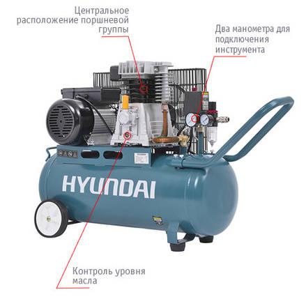 Компрессор Hyundai HYC 2575, фото 2