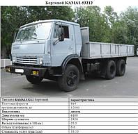Транспортные услуги по доставке грузов Лисичанск, Северодонецк, Рубежное и регион