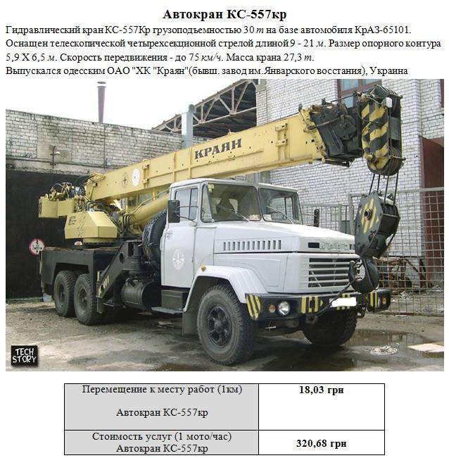 Грузоподъемные услуги Лисичанск, Северодонецк, Рубежное и регион