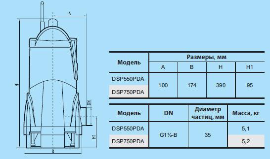 Бытовой дренажный насос «Насосы + Оборудование» DSP 550P размеры