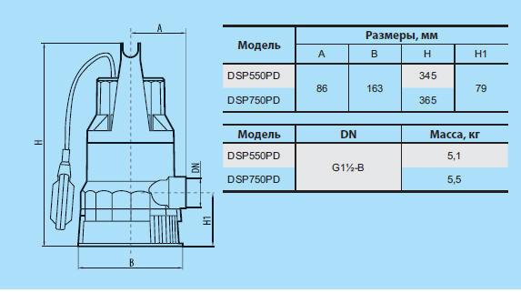 Бытовой дренажный насос «Насосы + Оборудование» DSP 750PD размеры