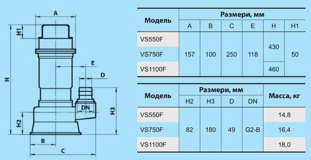 Бытовой дренажно–фекальный насос «Насосы + Оборудование» VS750F размеры