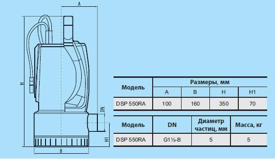 Бытовой дренажный насос «Насосы + Оборудование» DSP 550RA размеры
