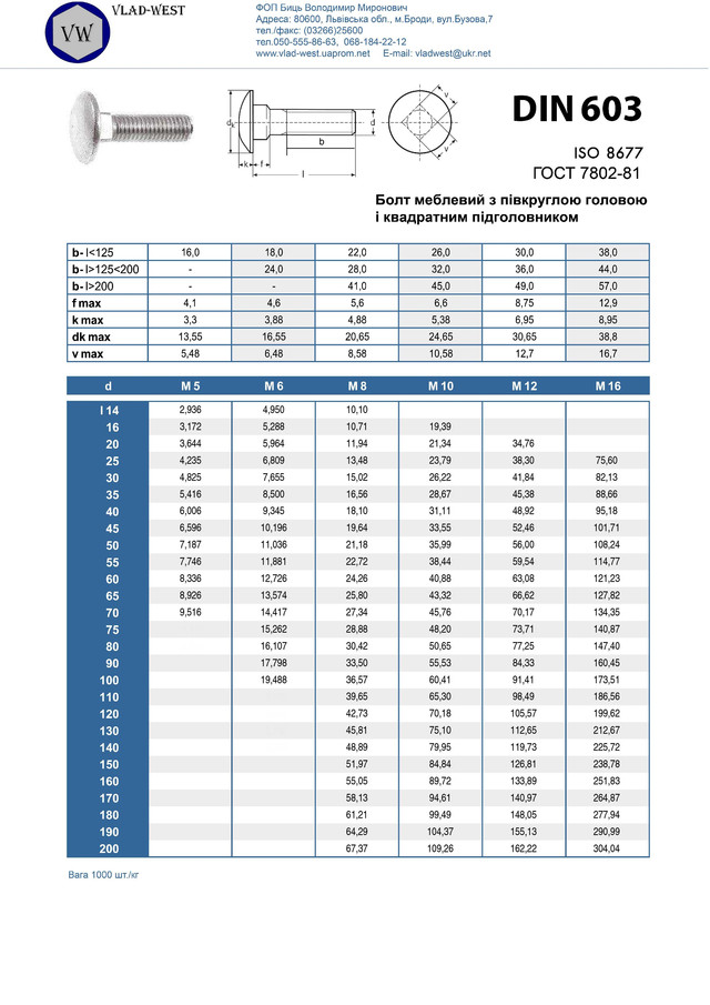 Болт мебельный с квадратом вес DIN 603 (ГОСТ 7802)
