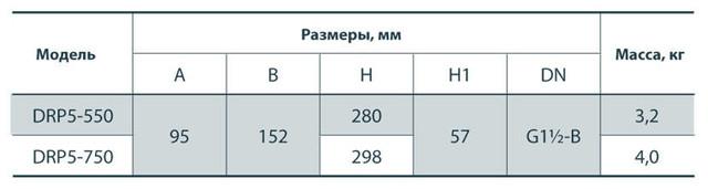 Бытовой дренажный насос Rudes DRP 30–750 размеры 2