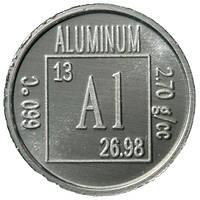 Лом, отходы алюминия (Al) закупим