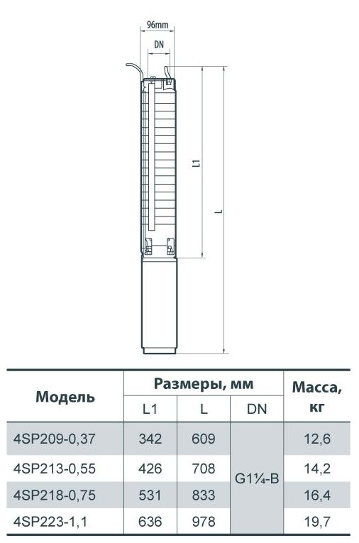 Габаритные размеры скважинного насоса «Насосы+» 4SP218–0.75