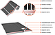 Инфракрасная плёнка Heat Plus Standart SPN-310-220, ширина 100см., фото 3