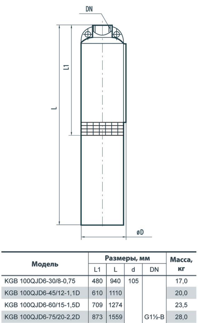 Габаритные размеры скважинного насоса «Насосы+» KGB 100QJD6–75/20–2.2D
