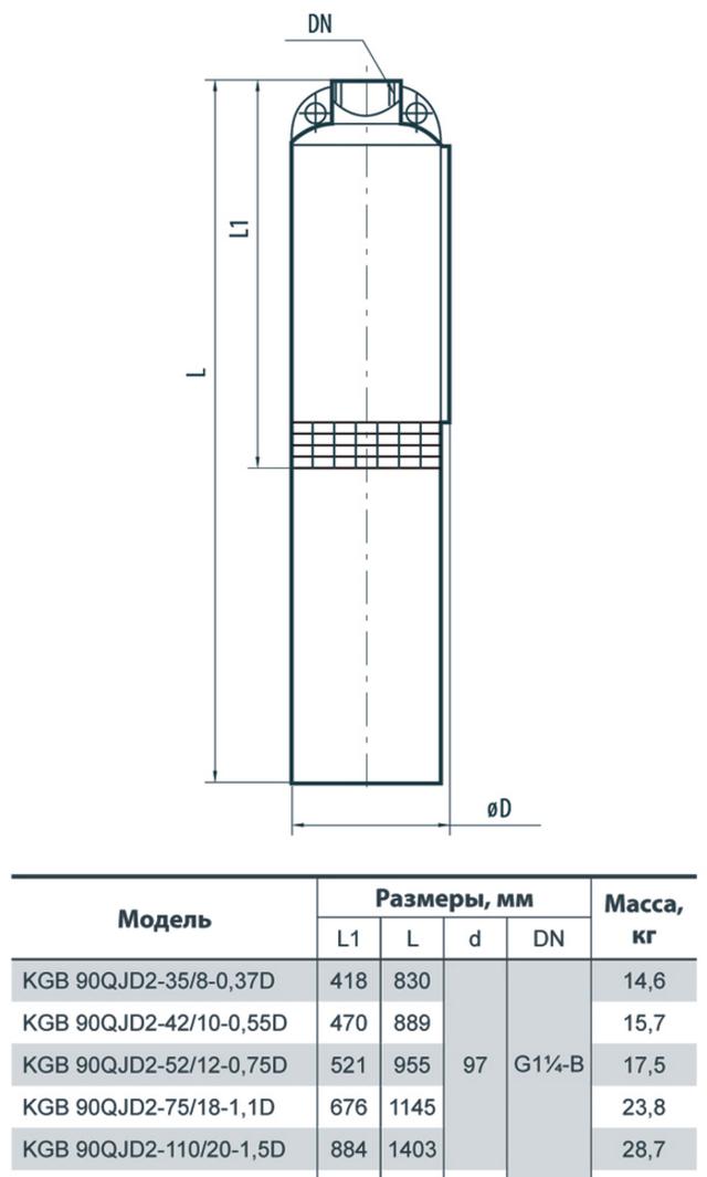 Погружной скважинный бытовой насос «Насосы + Оборудование» KGB 90QJD2–35/8–0.37D размеры