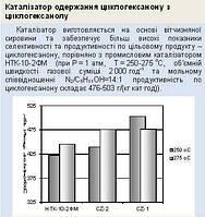 Катализатор для получения циклогексанона из циклогексанола