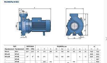 Насос центробежный Pedrollo HFm 4 750 Вт, 48 м3/ч, 10 м, фото 3