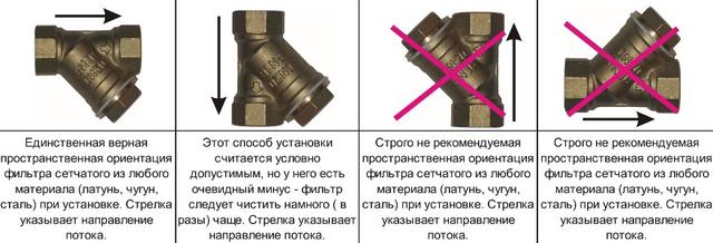 Фото инструкция как установить фильтр грубой очистки