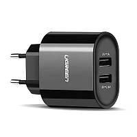 USB Зарядное Устройство 4A