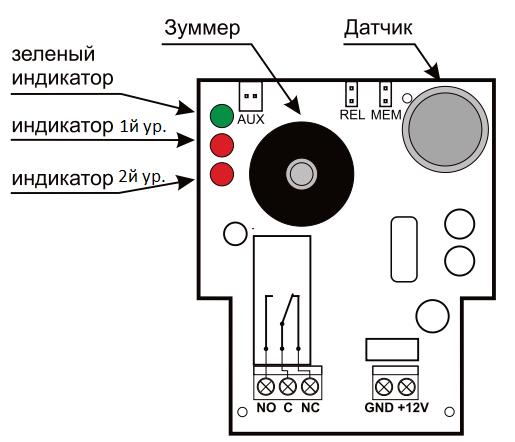 GS-133 jablotron