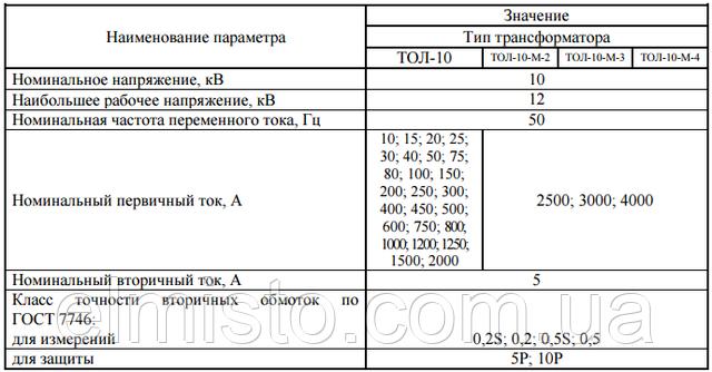 Основные технические характеристики трансформаторов ТОЛ-10