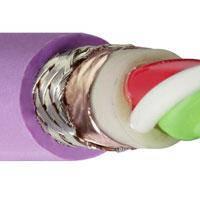Шинные кабели Chainflex
