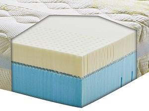 Матрас сделан в соответствии со стандартами Oeko-Tex Standard 100 и рекомендован людям, имеющим склонность к аллергиям.