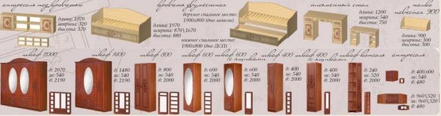 Спальня модульная Василиса состав элементов